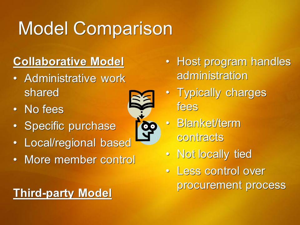 Model Comparison Collaborative Model Administrative work shared