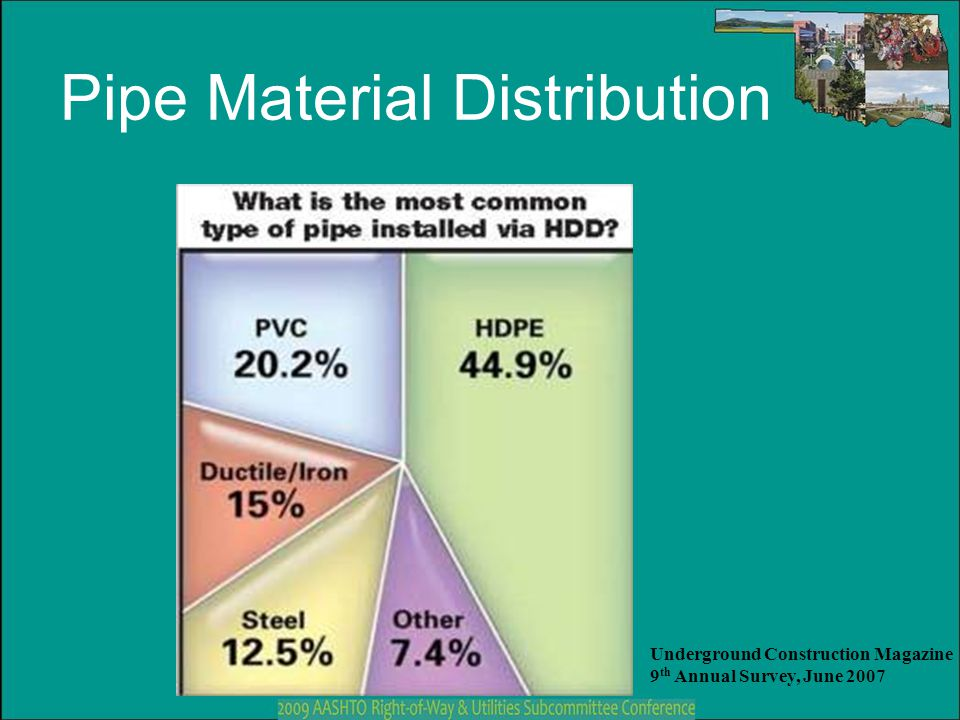 Pipe Material Distribution