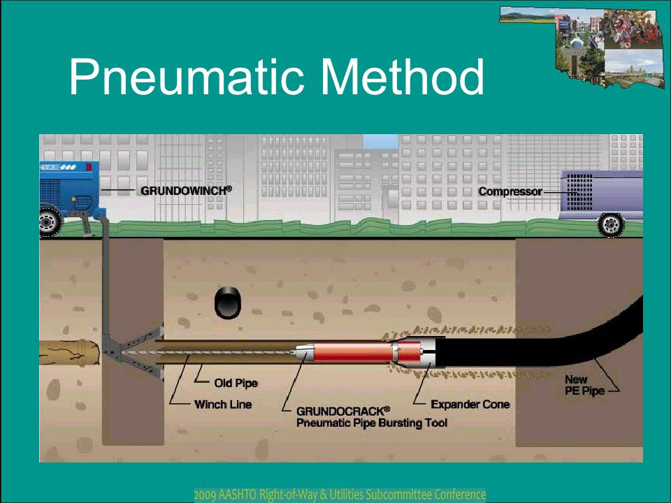 Pneumatic Method