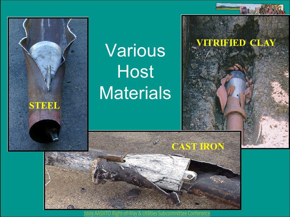 Various Host Materials
