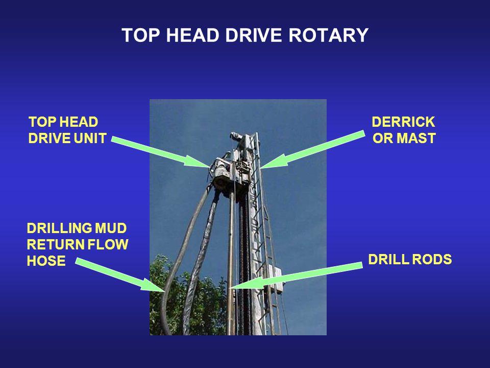 TOP HEAD DRIVE ROTARY TOP HEAD DRIVE UNIT DERRICK OR MAST DRILLING MUD
