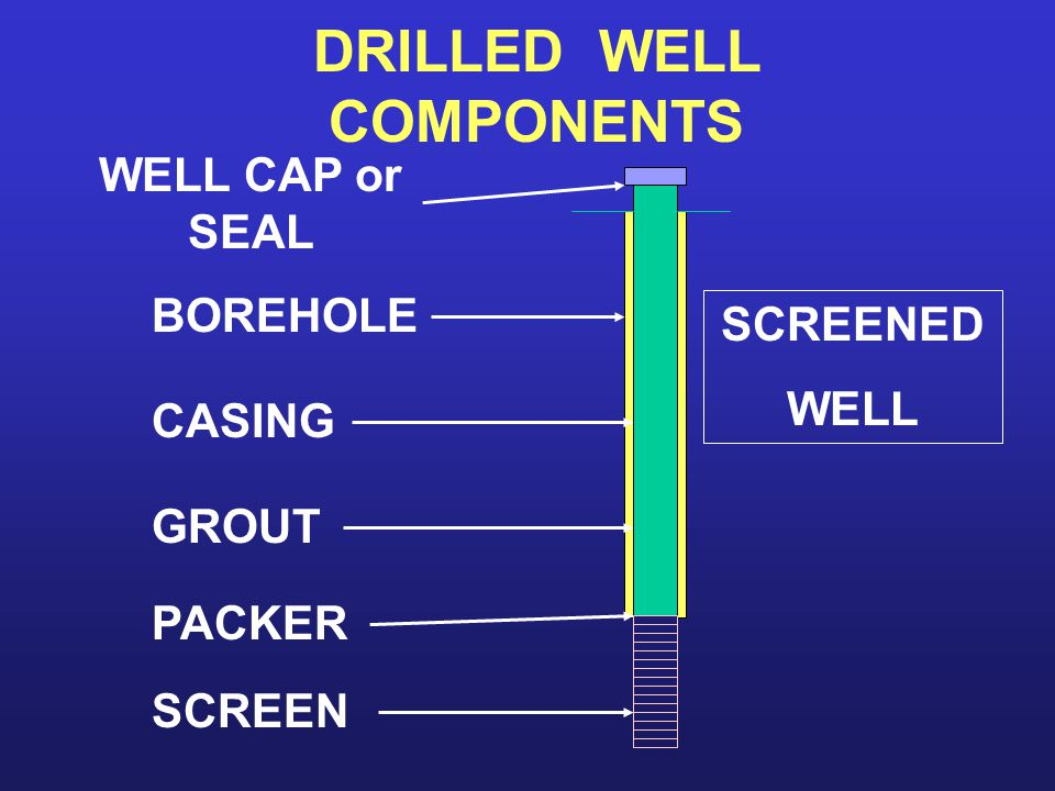 DRILLED WELL COMPONENTS