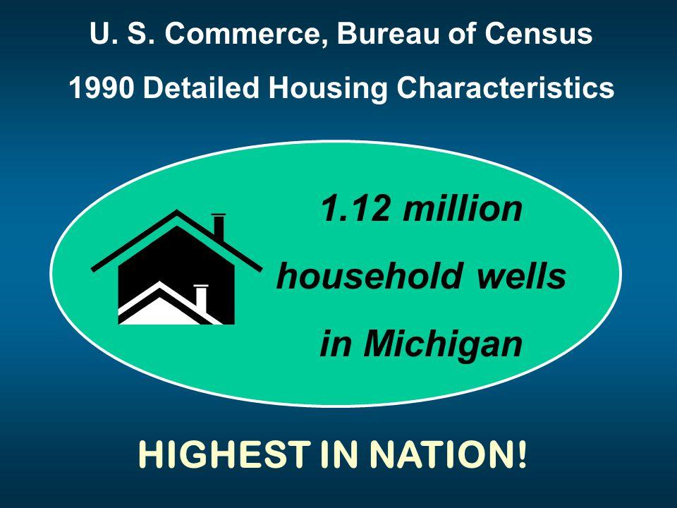 U. S. Commerce, Bureau of Census 1990 Detailed Housing Characteristics