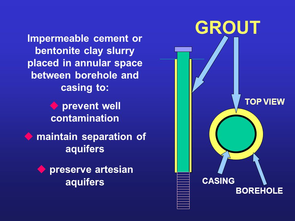 GROUT Impermeable cement or bentonite clay slurry placed in annular space between borehole and casing to: