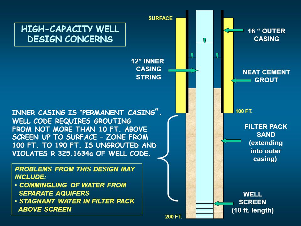 HIGH-CAPACITY WELL DESIGN CONCERNS
