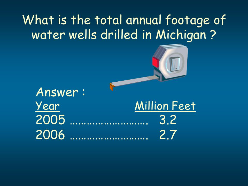 What is the total annual footage of water wells drilled in Michigan