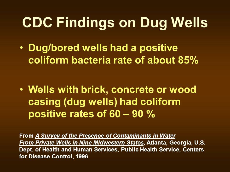 CDC Findings on Dug Wells