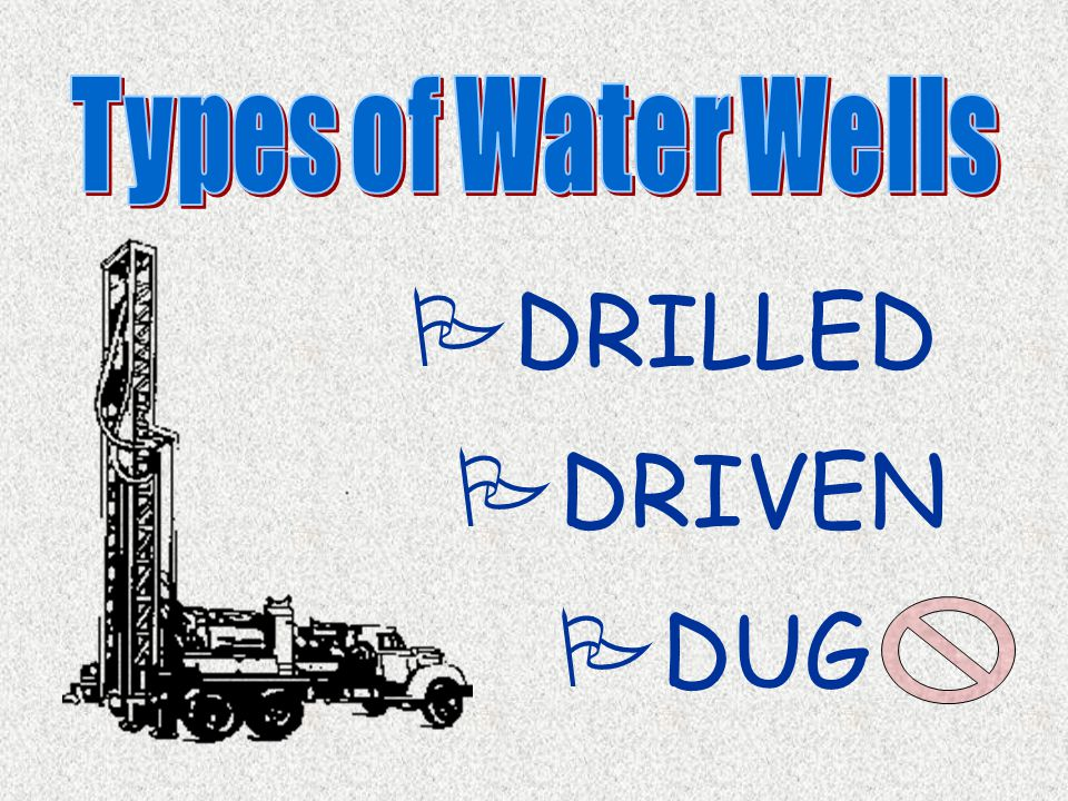 Types of Water Wells DRILLED DRIVEN DUG