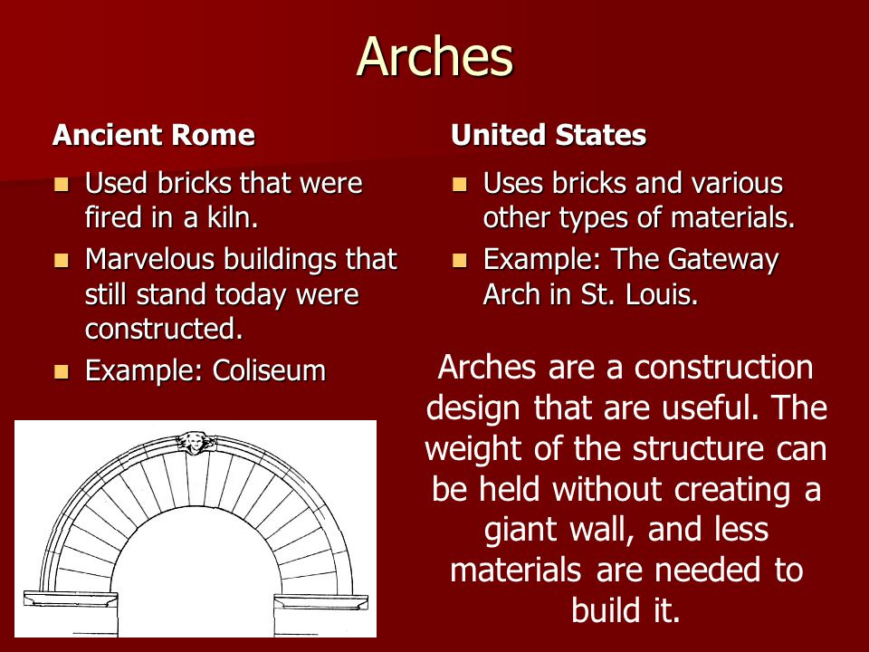 Arches Ancient Rome. United States. Used bricks that were fired in a kiln. Marvelous buildings that still stand today were constructed.