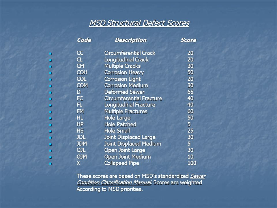 MSD Structural Defect Scores