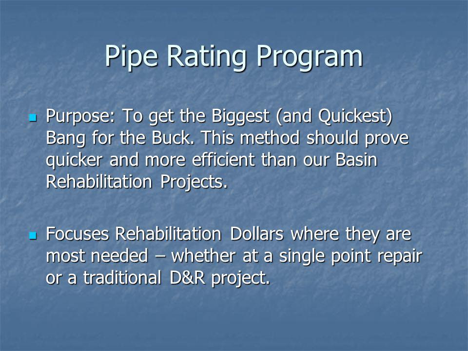 Pipe Rating Program