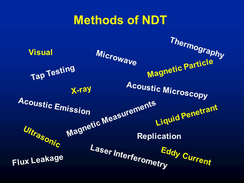 Methods of NDT Thermography Visual Microwave Magnetic Particle