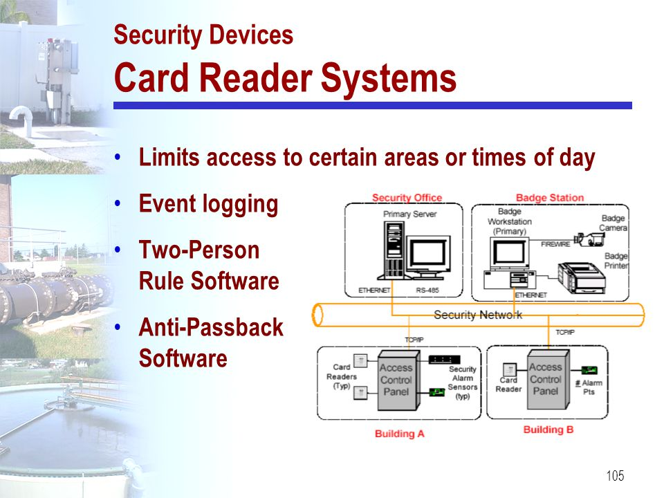 Security Devices Card Reader Systems