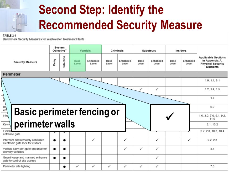 Second Step: Identify the Recommended Security Measure