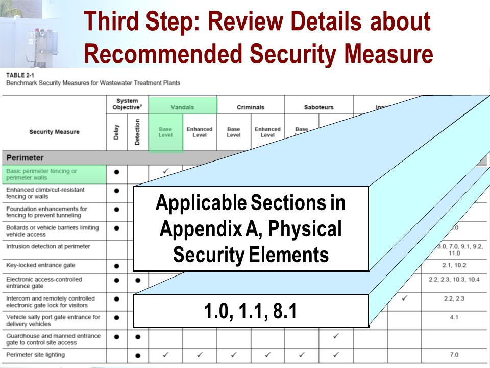 Third Step: Review Details about Recommended Security Measure
