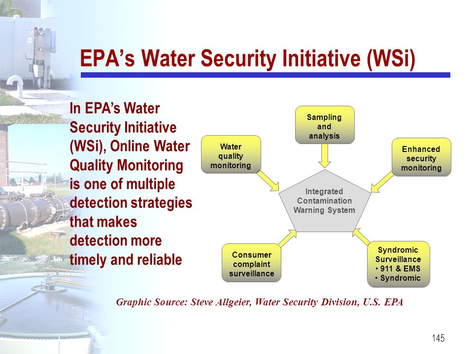 EPA's Water Security Initiative (WSi)