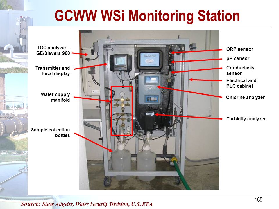 GCWW WSi Monitoring Station