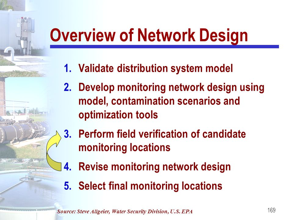 Overview of Network Design