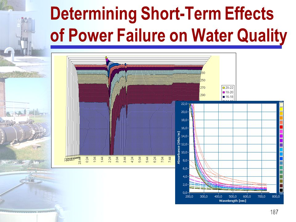 Determining Short-Term Effects of Power Failure on Water Quality