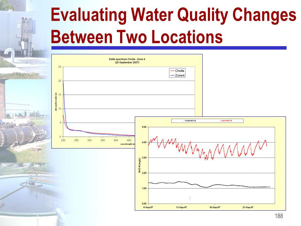 Evaluating Water Quality Changes Between Two Locations