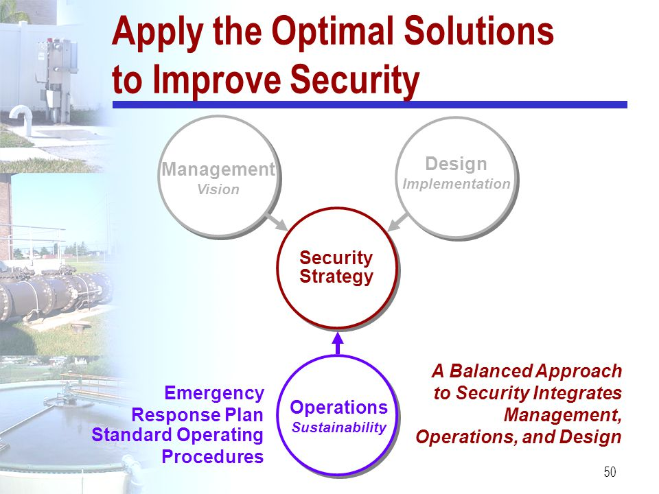 Apply the Optimal Solutions to Improve Security