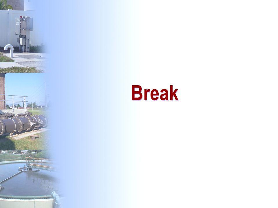 Break 63