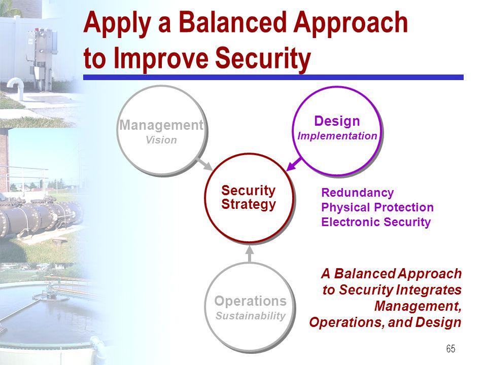 Apply a Balanced Approach to Improve Security