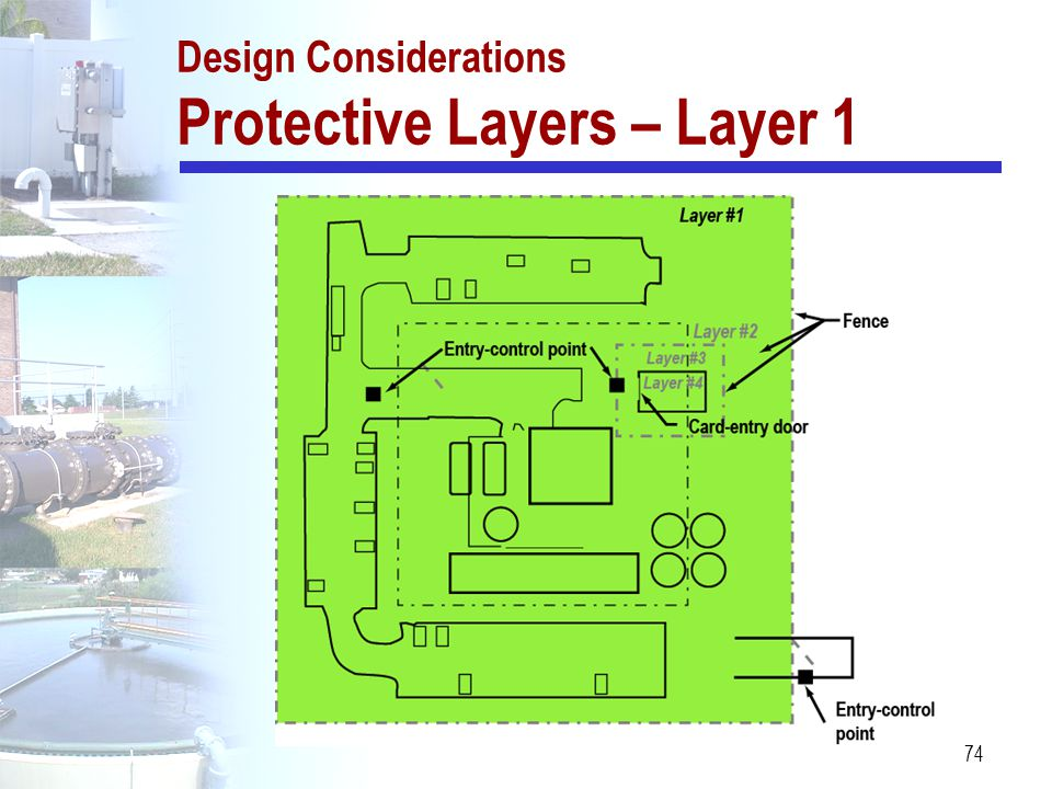 Design Considerations Protective Layers – Layer 1