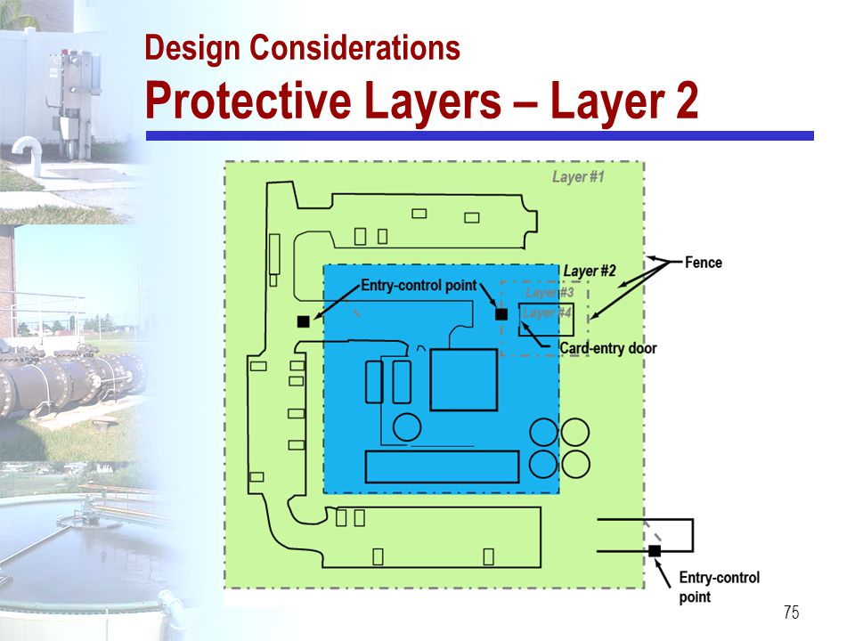 Design Considerations Protective Layers – Layer 2