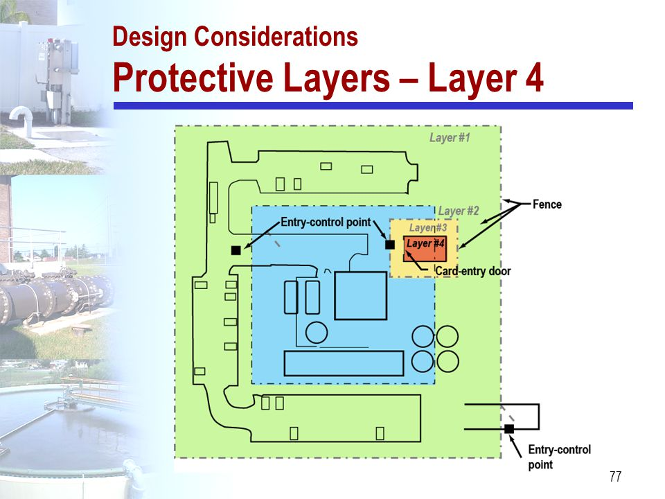 Design Considerations Protective Layers – Layer 4