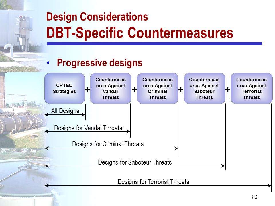 Design Considerations DBT-Specific Countermeasures