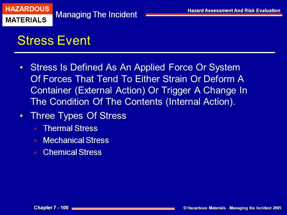 Stress Event