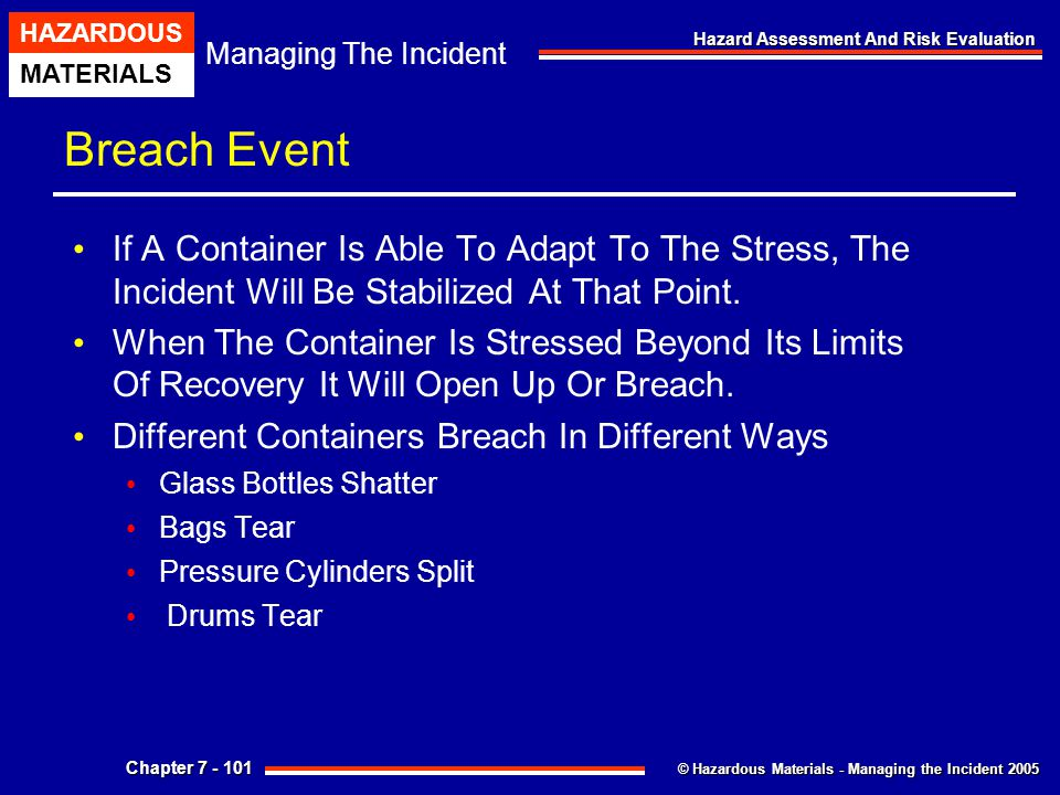Breach Event If A Container Is Able To Adapt To The Stress, The Incident Will Be Stabilized At That Point.