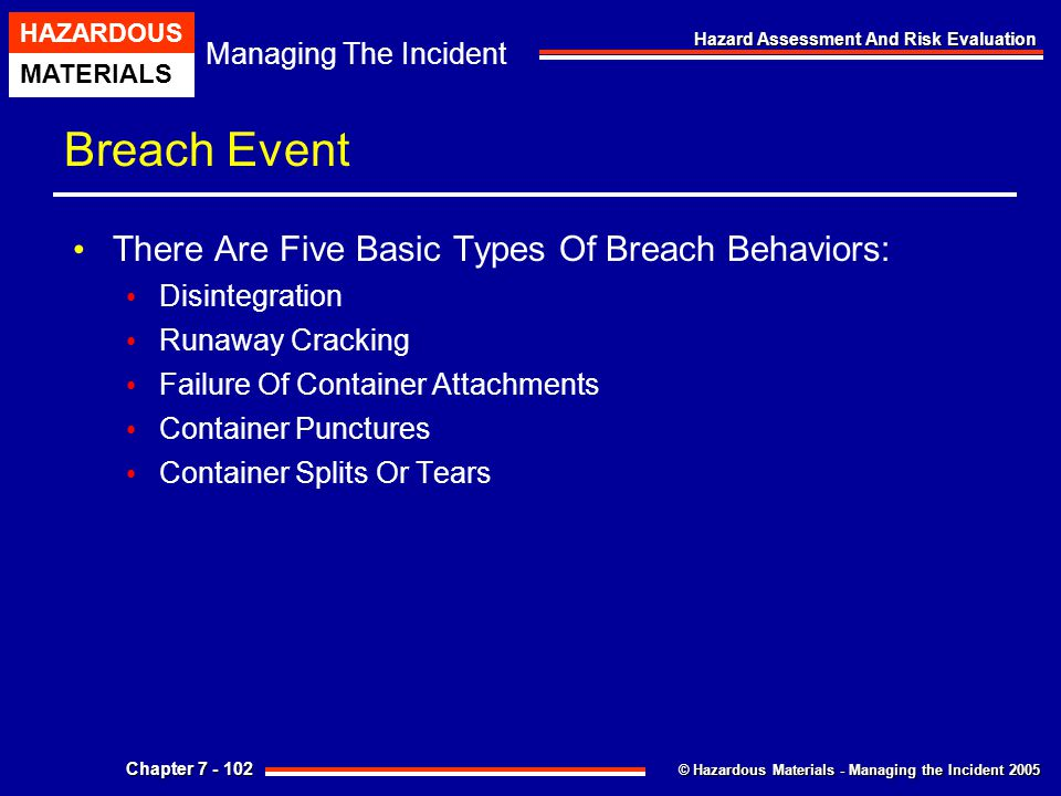 Breach Event There Are Five Basic Types Of Breach Behaviors: