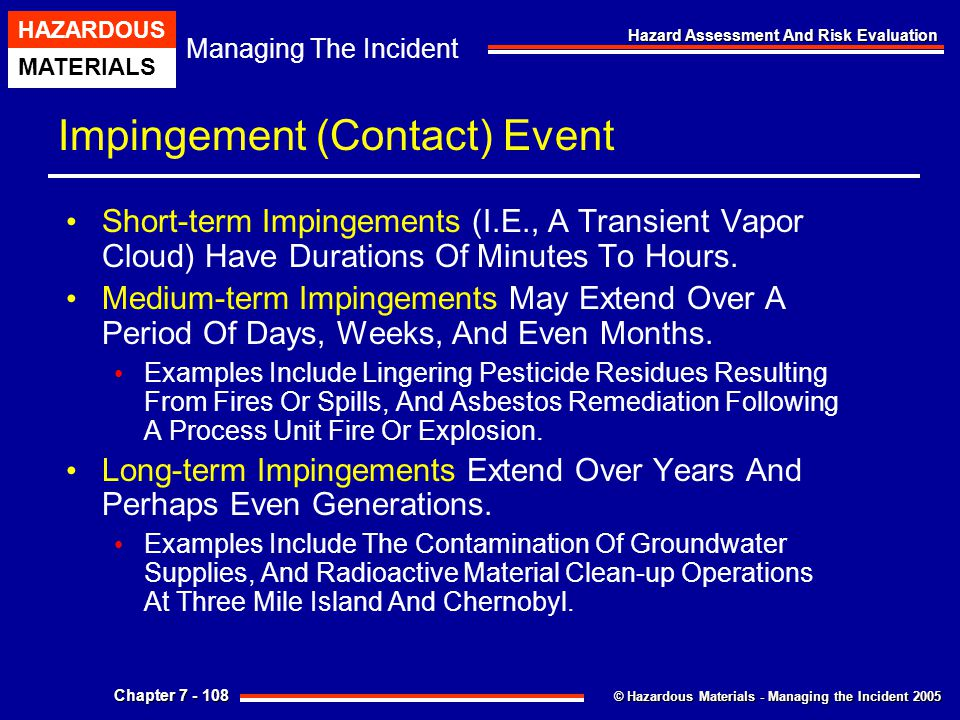 Impingement (Contact) Event