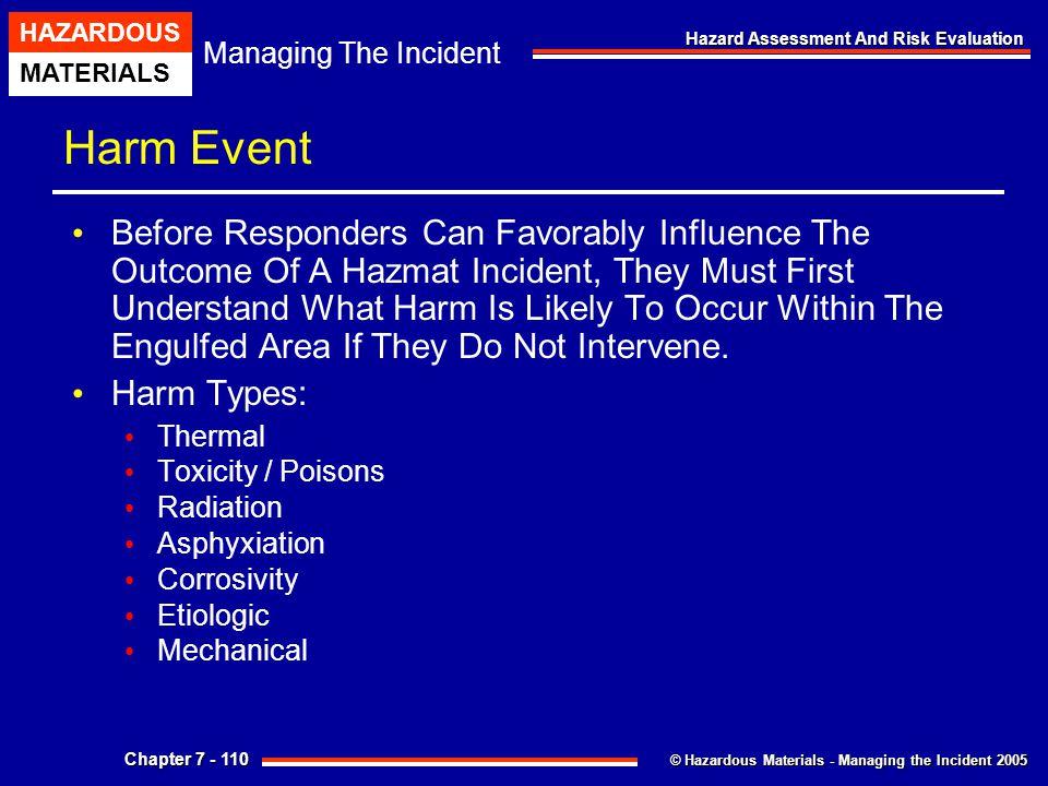 Harm Event