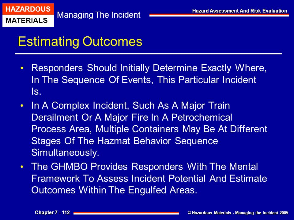 Estimating Outcomes Responders Should Initially Determine Exactly Where, In The Sequence Of Events, This Particular Incident Is.