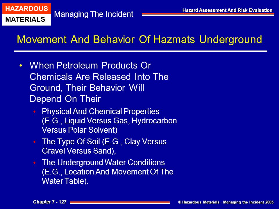 Movement And Behavior Of Hazmats Underground
