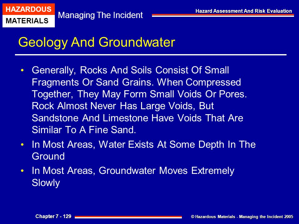 Geology And Groundwater