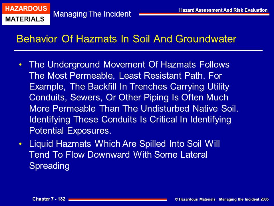 Behavior Of Hazmats In Soil And Groundwater