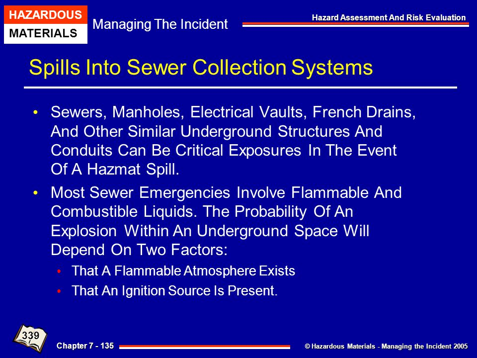 Spills Into Sewer Collection Systems