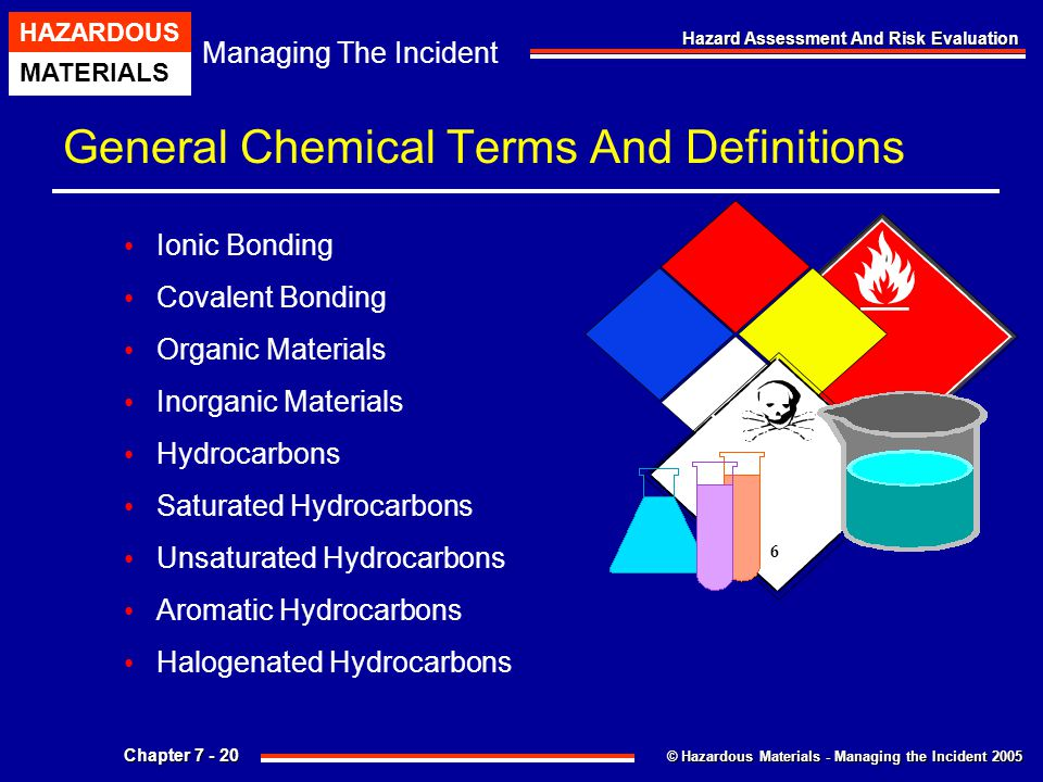 General Chemical Terms And Definitions