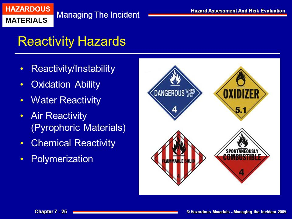 Reactivity Hazards Reactivity/Instability Oxidation Ability