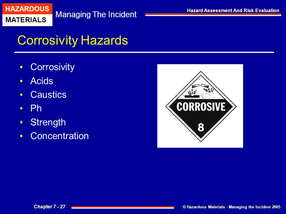 Corrosivity Hazards Corrosivity Acids Caustics Ph Strength