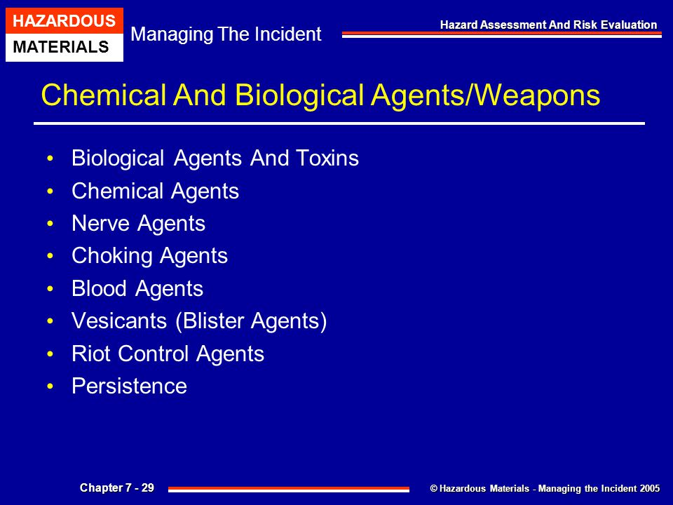 Chemical And Biological Agents/Weapons