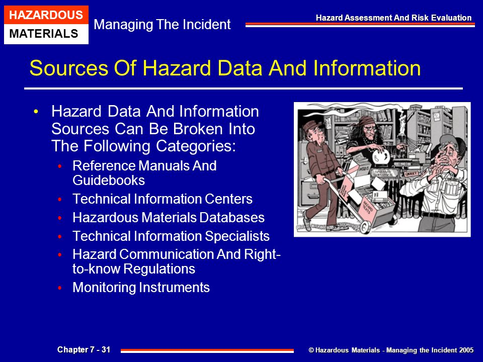 Sources Of Hazard Data And Information
