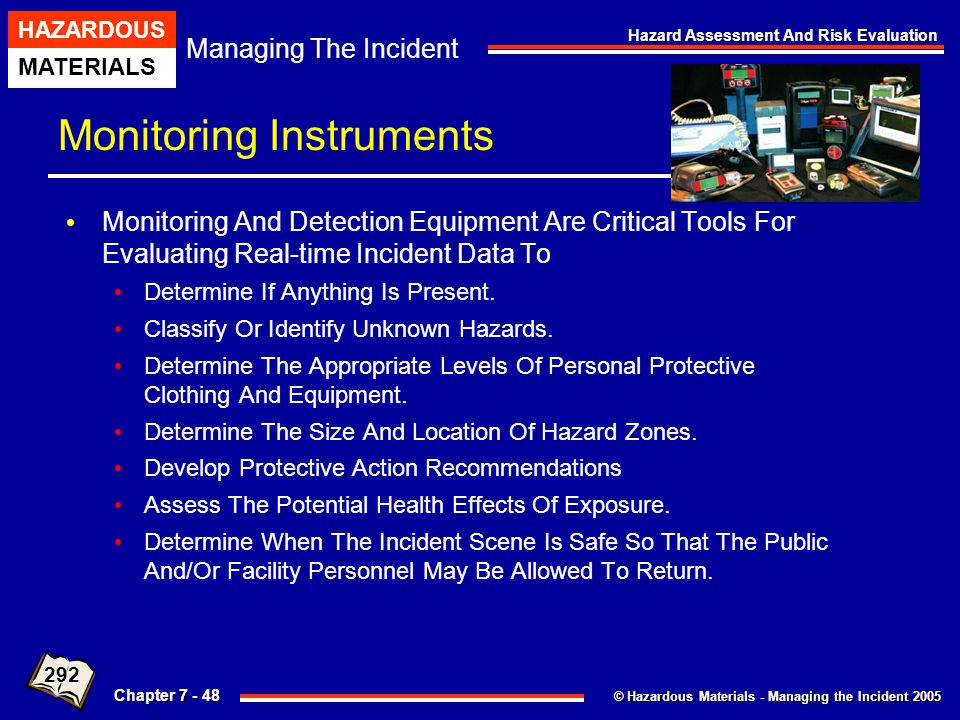 Monitoring Instruments