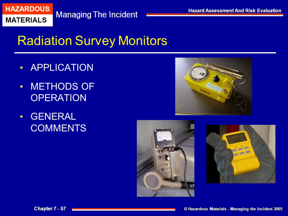 Radiation Survey Monitors