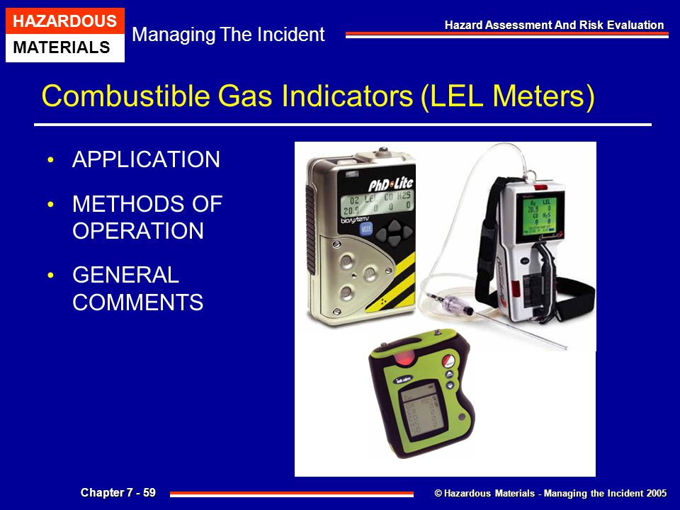 Combustible Gas Indicators (LEL Meters)
