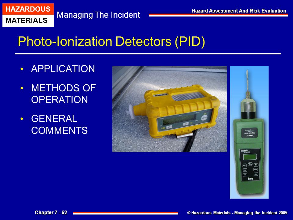 Photo-Ionization Detectors (PID)